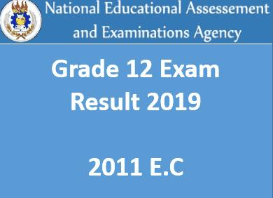 NEAEA Grade 12 Result 2020 www nae gov et University